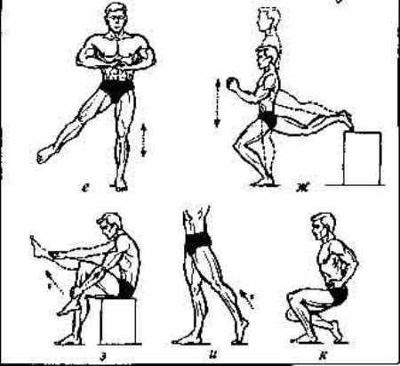 гимнастика для сжигания жира на животе
